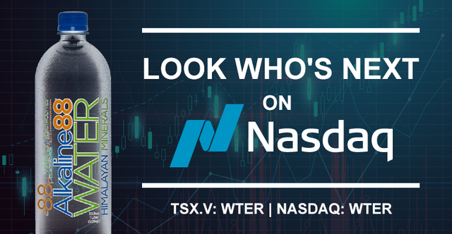 The Alkaline Water Company (NASDAQ | TSXV: WTER) Hits Record Sales and Starts Trading on NASDAQ