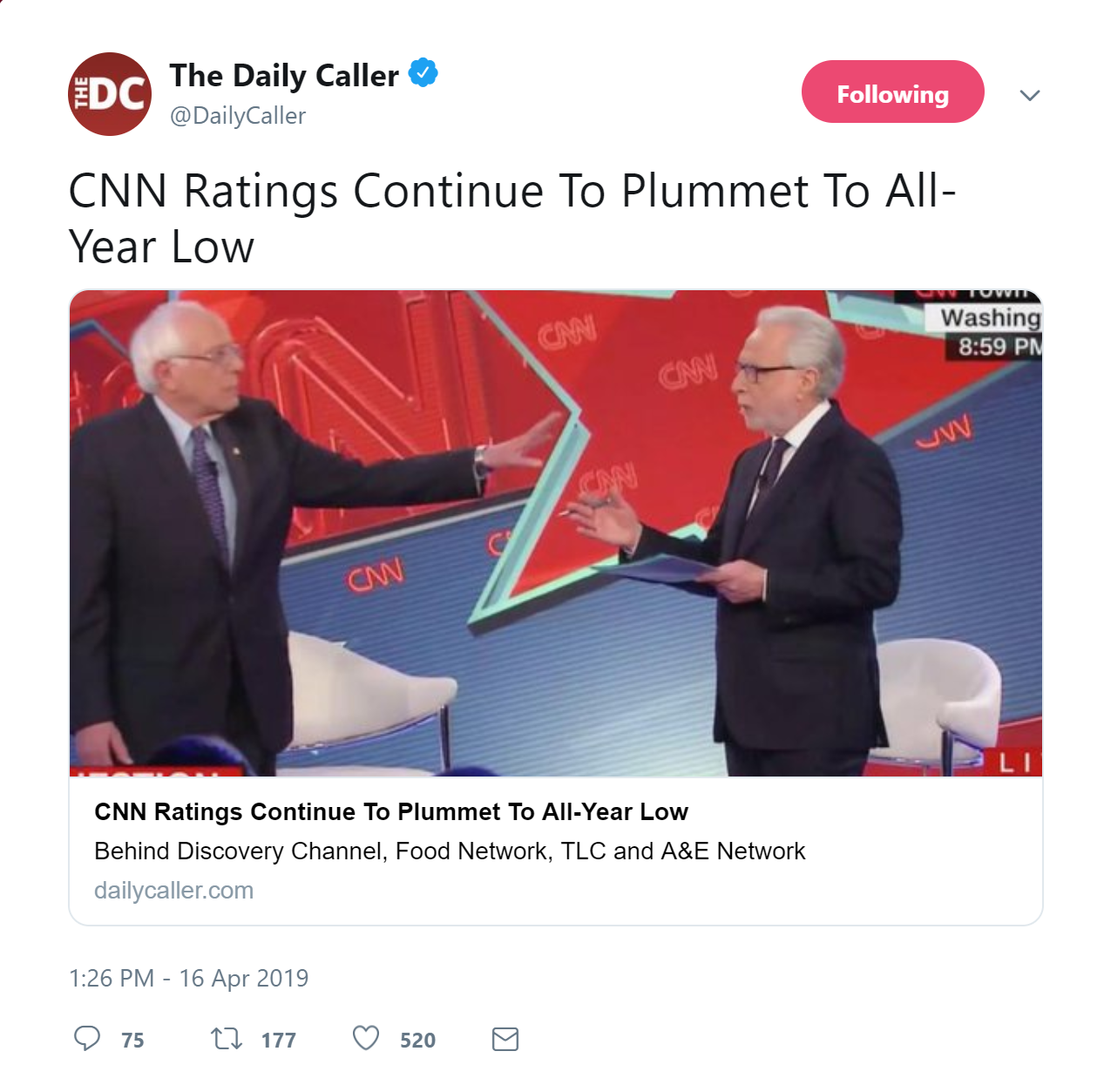 CNN Ratings Continue to Nosedive | The Lead