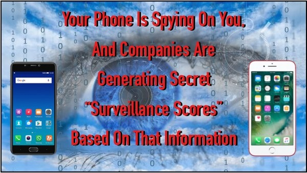 You know your Phone is Spying on You - here is how!